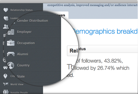 Signup and get your own CircleDemographics Today!